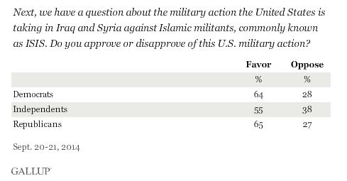 Obama sondage Gallup 21 09 14